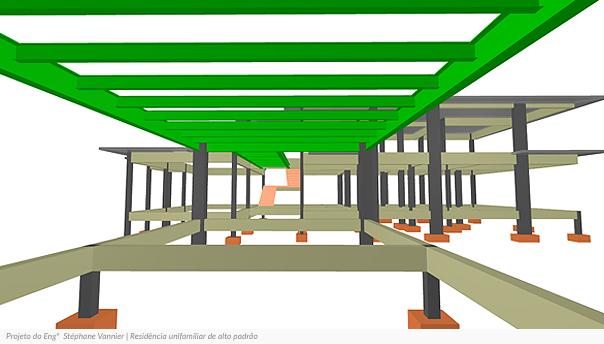 Projeto do Engº Stéphane Vannier | Residência unifamiliar de alto padrão